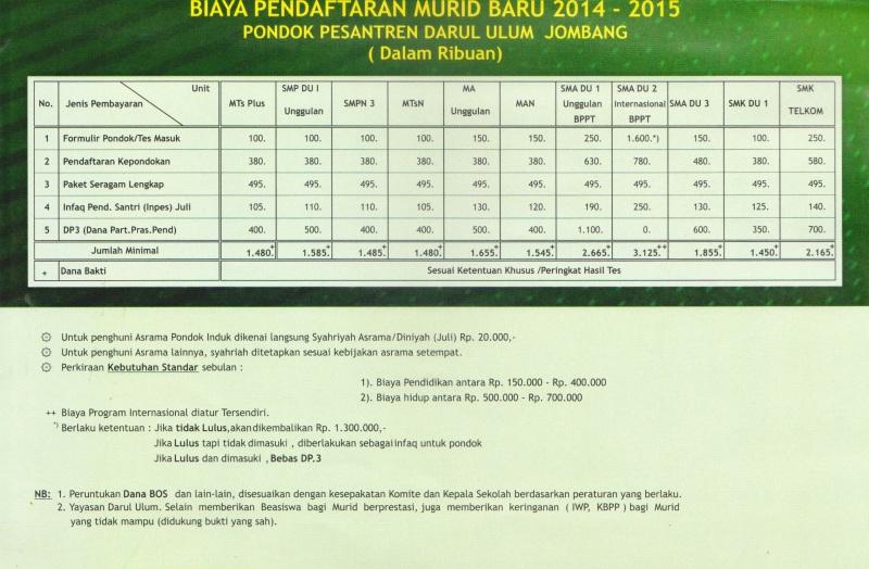 biaya_ppdu