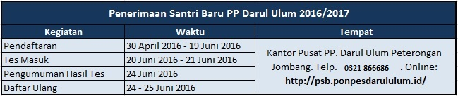 PPDB_PPDU_2016