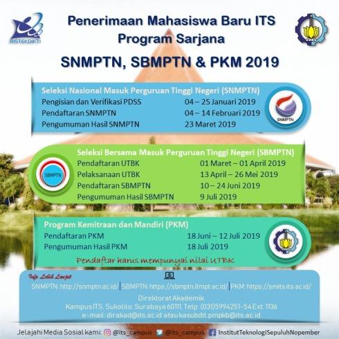 its_pendaftaran
